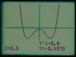 The Casio Graphing Calculators